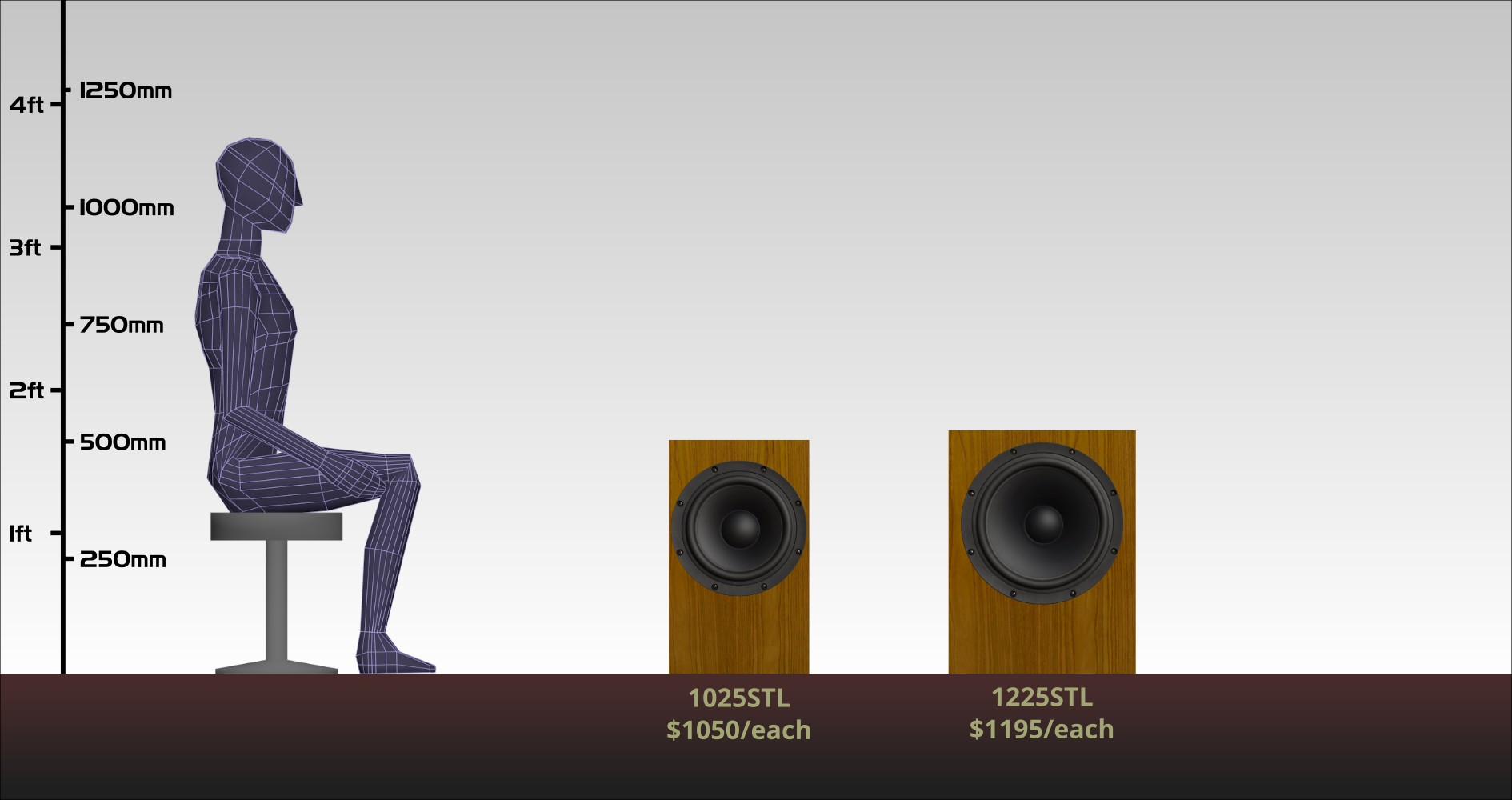Subwoofers for Hifi and Home Theatre